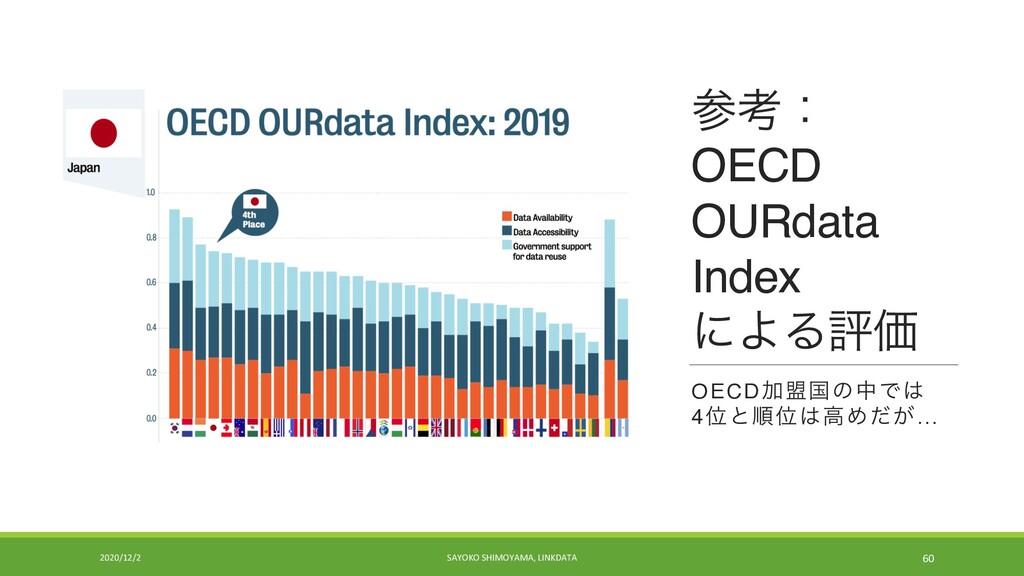 ߟɿ OECD OURdata Index ʹΑΔධՁ OECDՃໍࠃͷதͰ 4ҐͱॱҐ...
