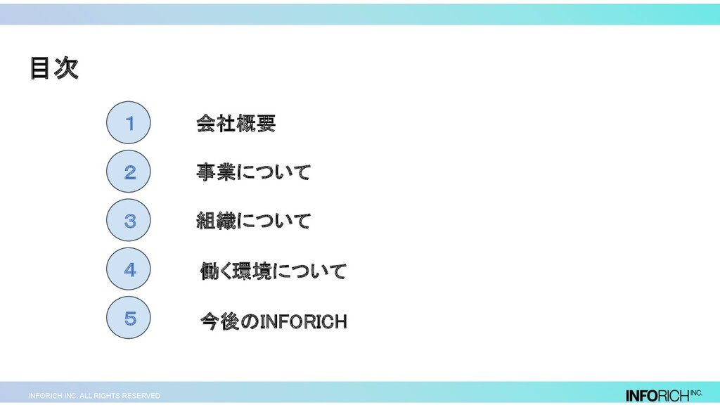 INFORICH INC. ALL RIGHTS RESERVED 目次 1 2 3 4 5 ...