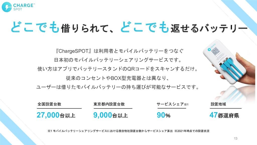 どこでも借りられて、どこでも返せるバッテリー 『ChargeSPOT』は利用者とモバイルバッテ...