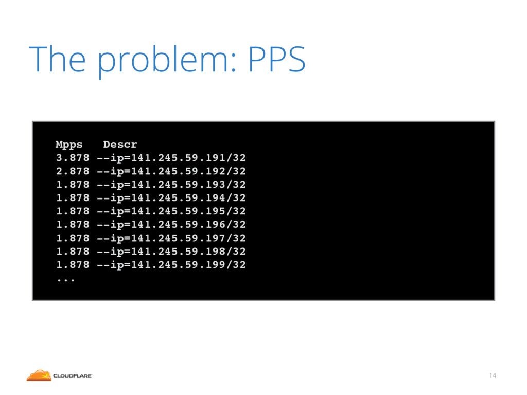 14 The problem: PPS ! Mpps Descr! 3.878 --ip=14...