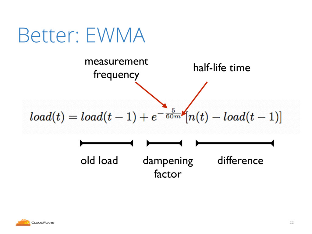 22 Better: EWMA old load difference dampening f...