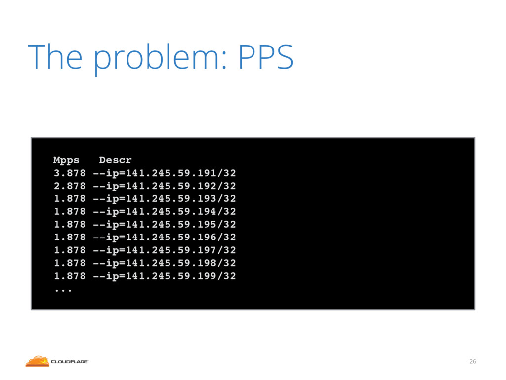 26 The problem: PPS ! Mpps Descr! 3.878 --ip=14...
