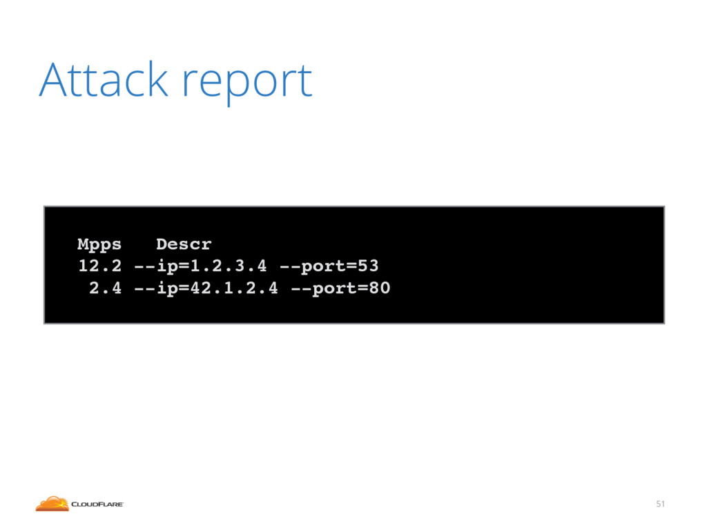 51 Attack report ! Mpps Descr! 12.2 --ip=1.2.3....