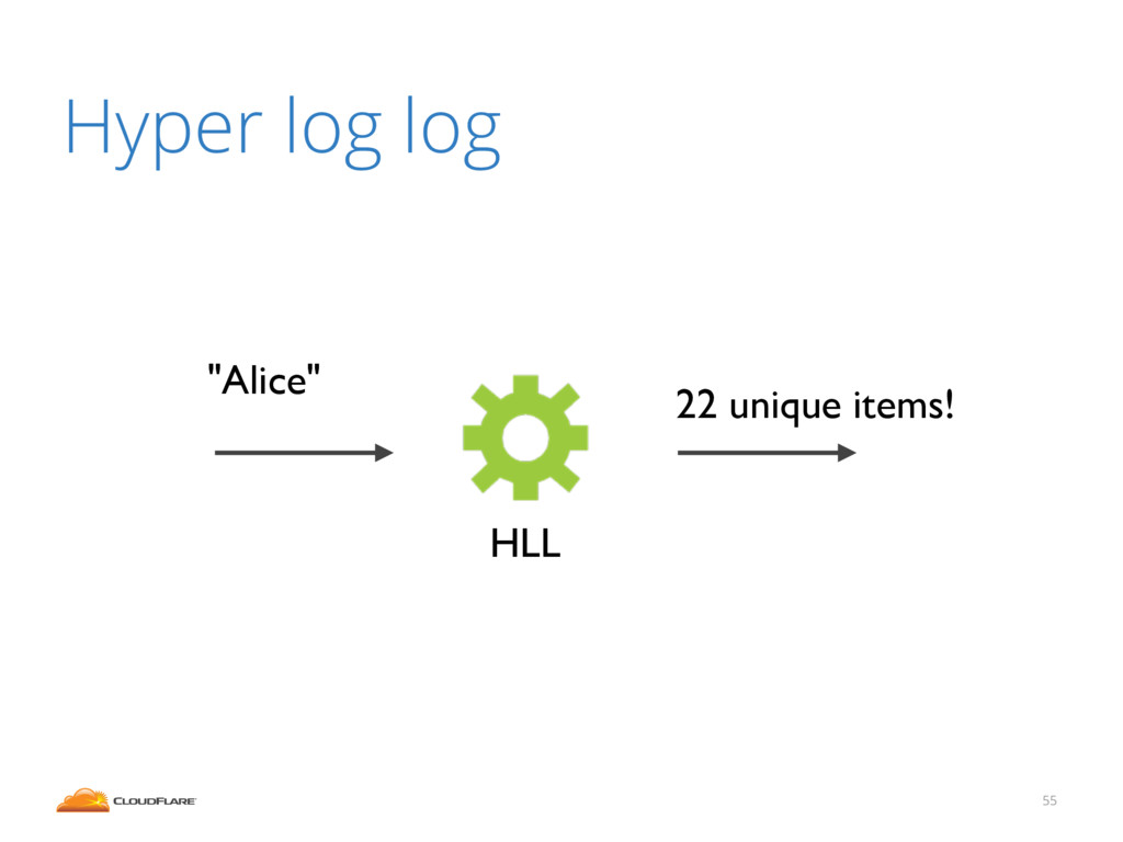"55 Hyper log log ""Alice"" 22 unique items! HLL"