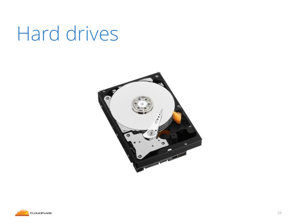59 Hard drives