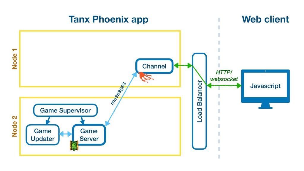 Load Balancer Web client Tanx Phoenix app Chann...