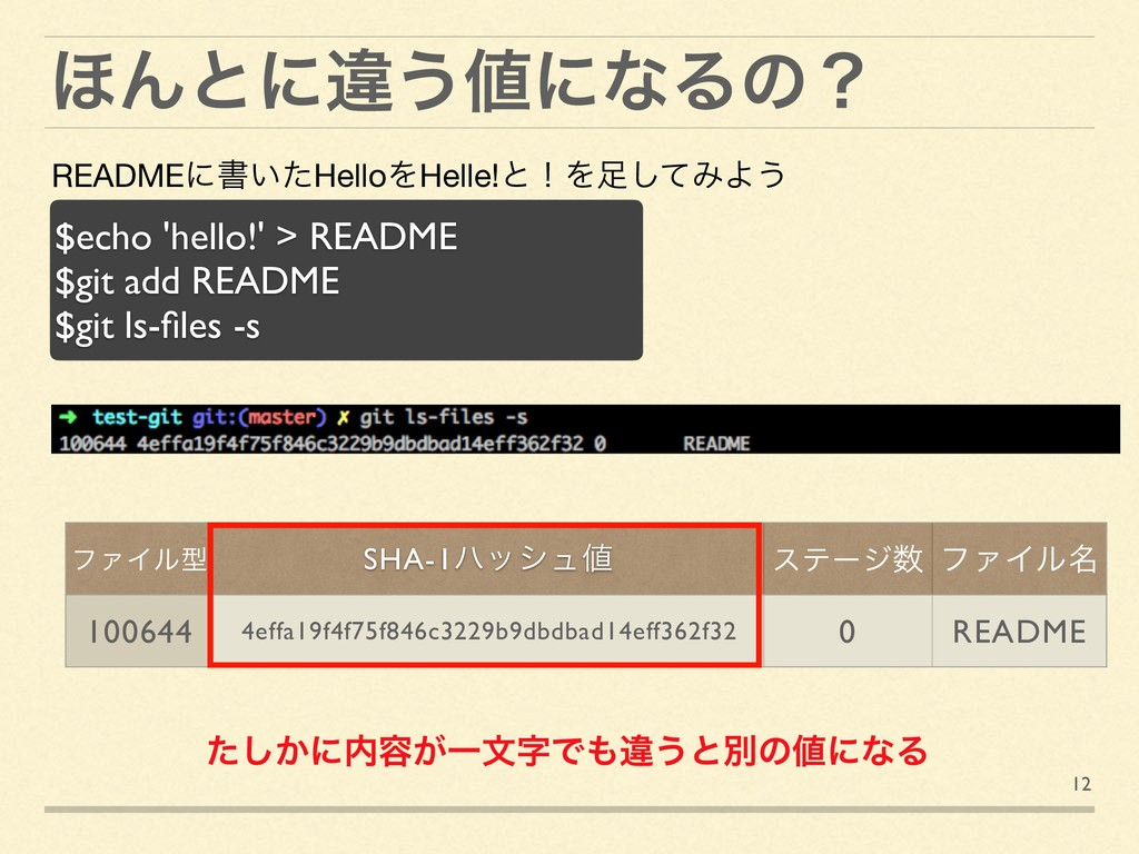 12 ΄Μͱʹҧ͏஋ʹͳΔͷʁ $echo 'hello!' > README $git ad...