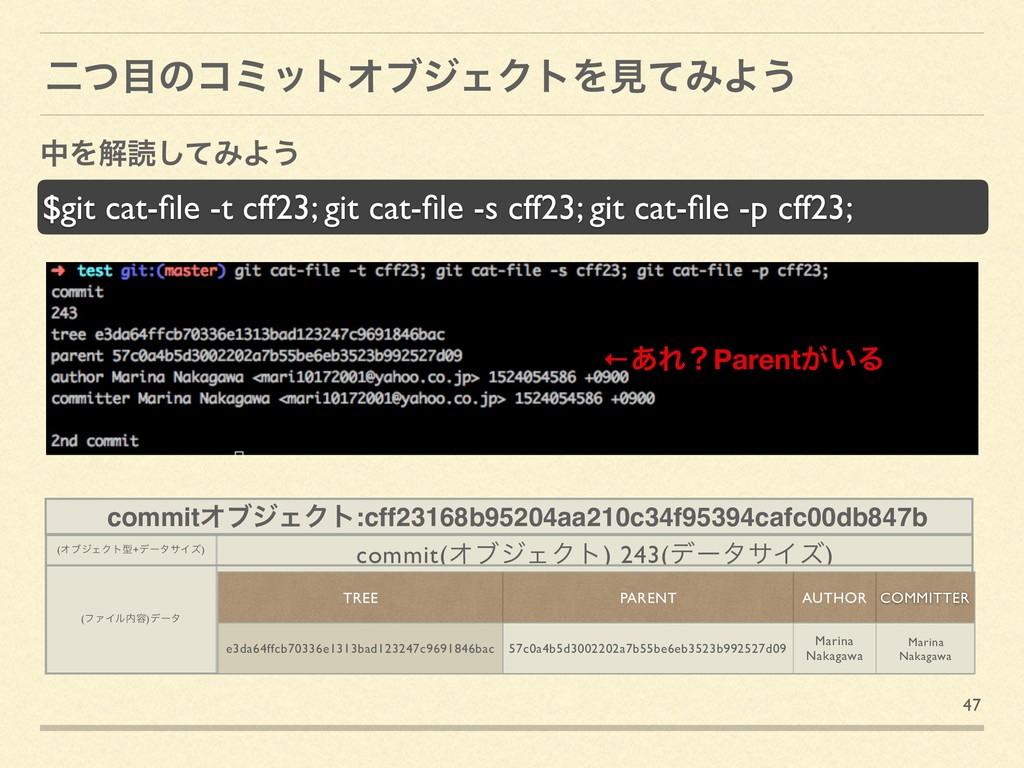47 ೋͭͷίϛοτΦϒδΣΫτΛݟͯΈΑ͏ தΛղಡͯ͠ΈΑ͏ $git cat-file ...