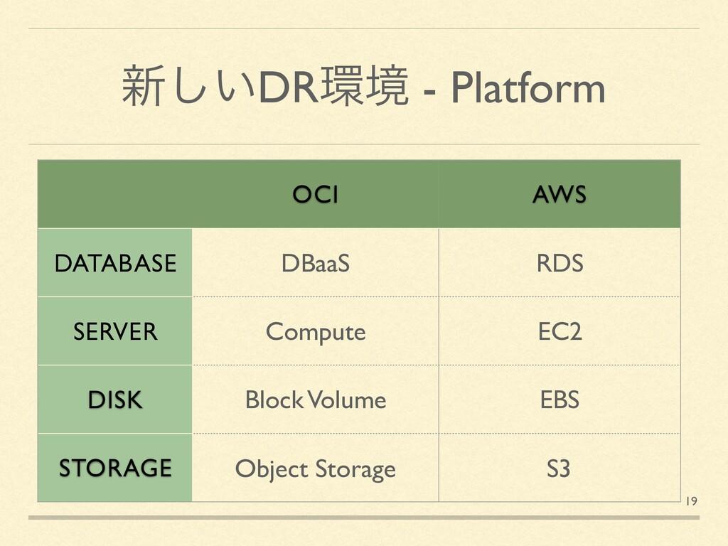 ৽͍͠DRڥ - Platform 19 OCI AWS DATABASE DBaaS RD...