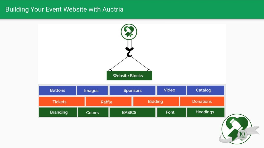 Building Your Event Website with Auctria