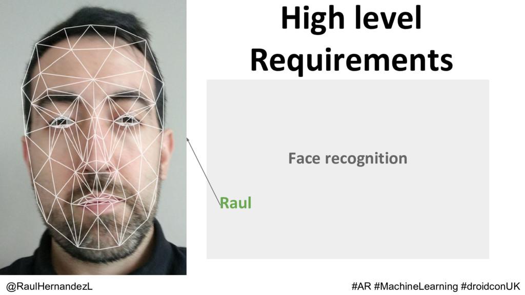 High level Requirements @RaulHernandezL #AR #Ma...