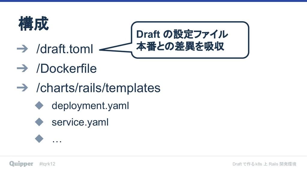 #tqrk12 Draft で作る k8s 上 Rails 開発環境 構成 ➔ /draft....