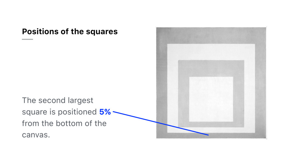 Positions of the squares The second largest squ...
