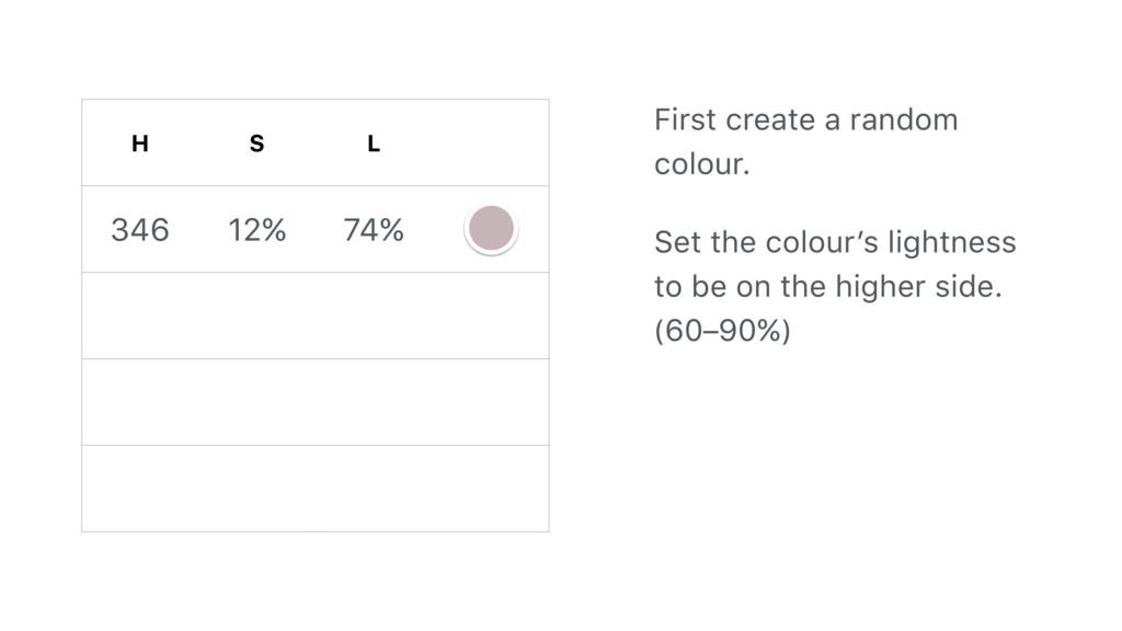 H S L 346 12% 74% First create a random colour....