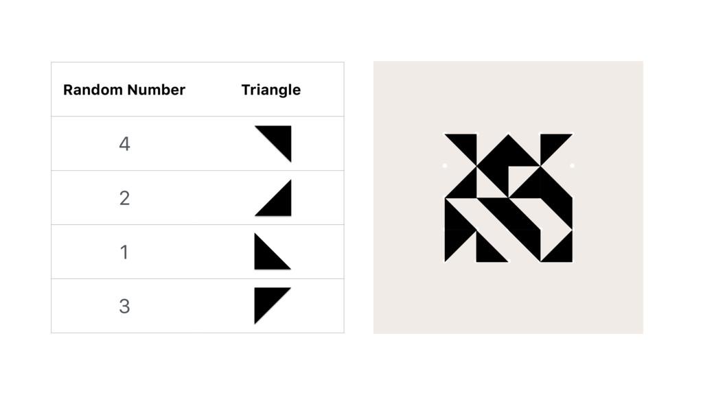 Random Number Triangle 4 2 1 3
