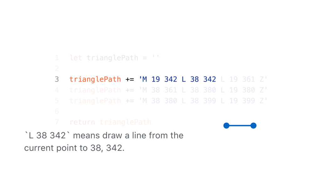 `L 38 342` means draw a line from the current p...