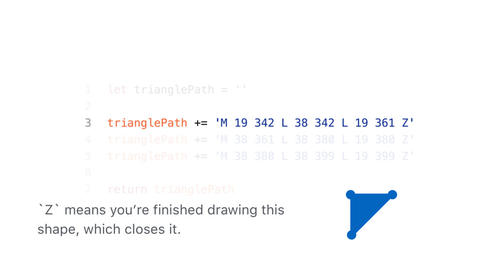`Z` means you're finished drawing this shape, w...