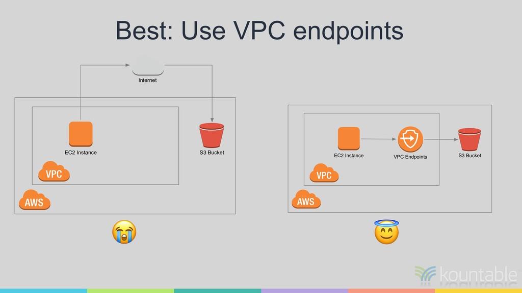 Best: Use VPC endpoints S3 Bucket EC2 Instance ...