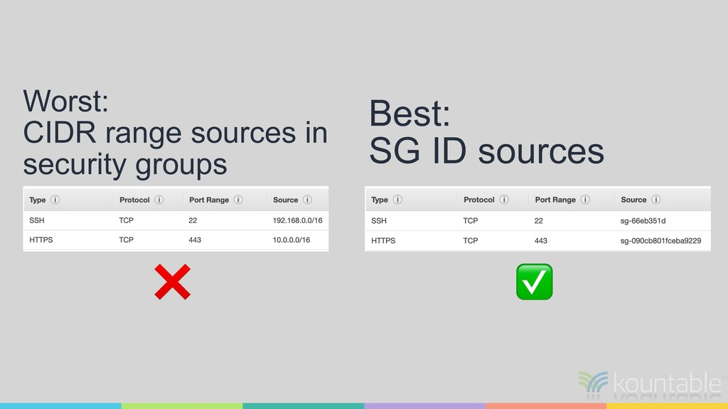 Worst: CIDR range sources in security groups Be...
