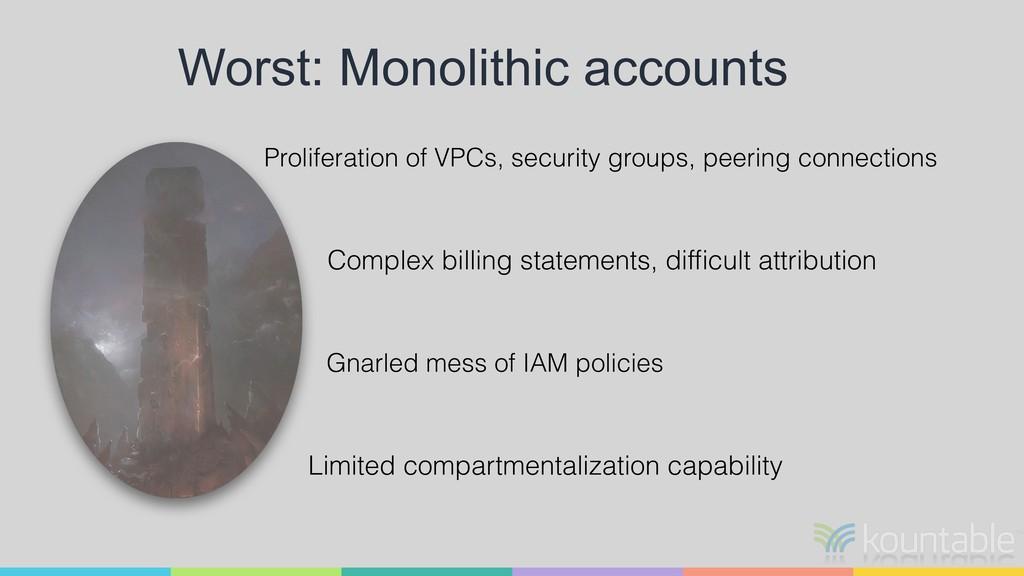 Worst: Monolithic accounts Proliferation of VPC...
