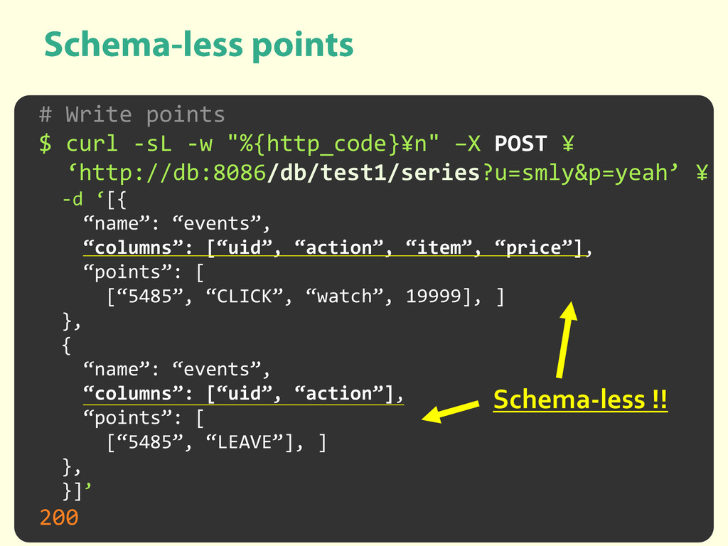 "# Write points $ curl -sL -w ""%{http_code}¥n"" –..."
