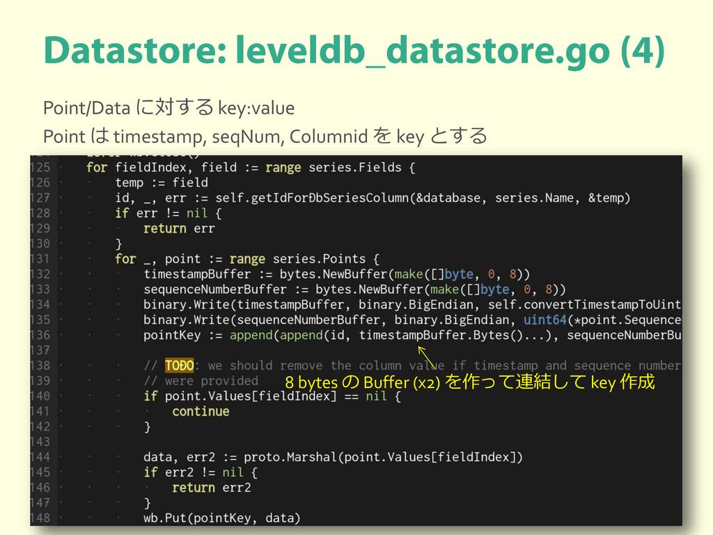 Point/Data に対する key:value Point は timestamp, se...