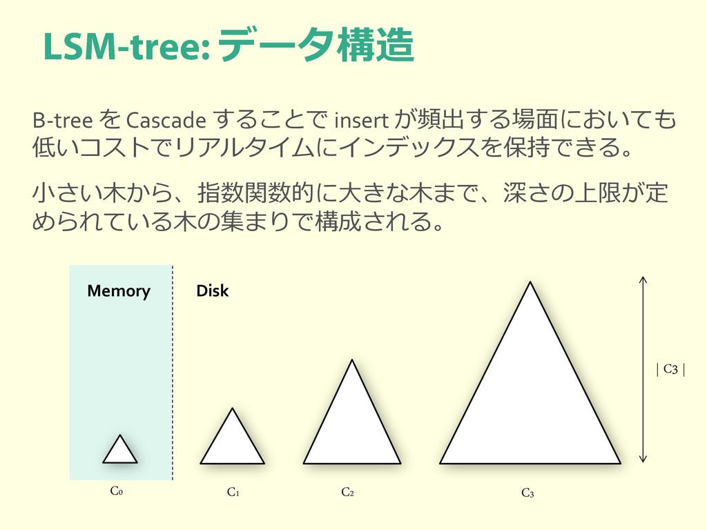 データ構造 B-tree を Cascade することで insert が頻出する場面において...