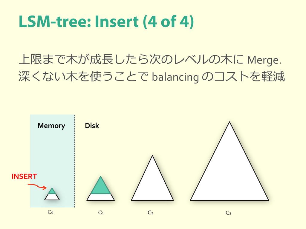 上限まで木が成長したら次のレベルの木に Merge. 深くない木を使うことで balancin...