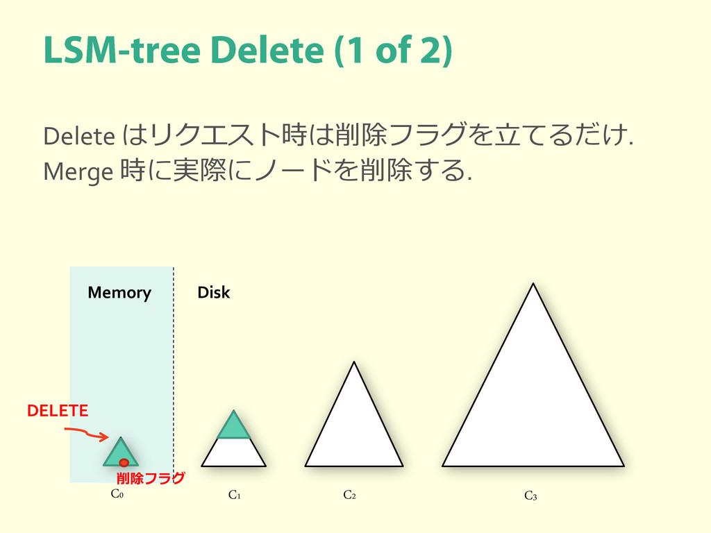 Delete はリクエスト時は削除フラグを立てるだけ. Merge 時に実際にノードを削除する...