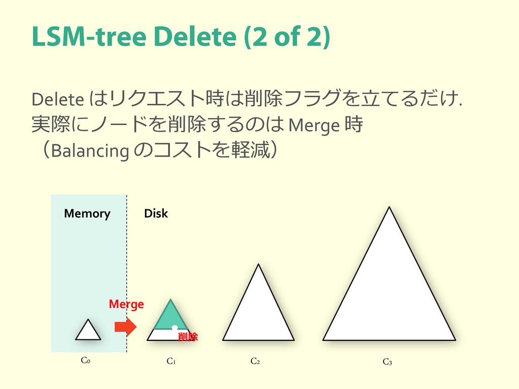Delete はリクエスト時は削除フラグを立てるだけ. 実際にノードを削除するのは Merge...