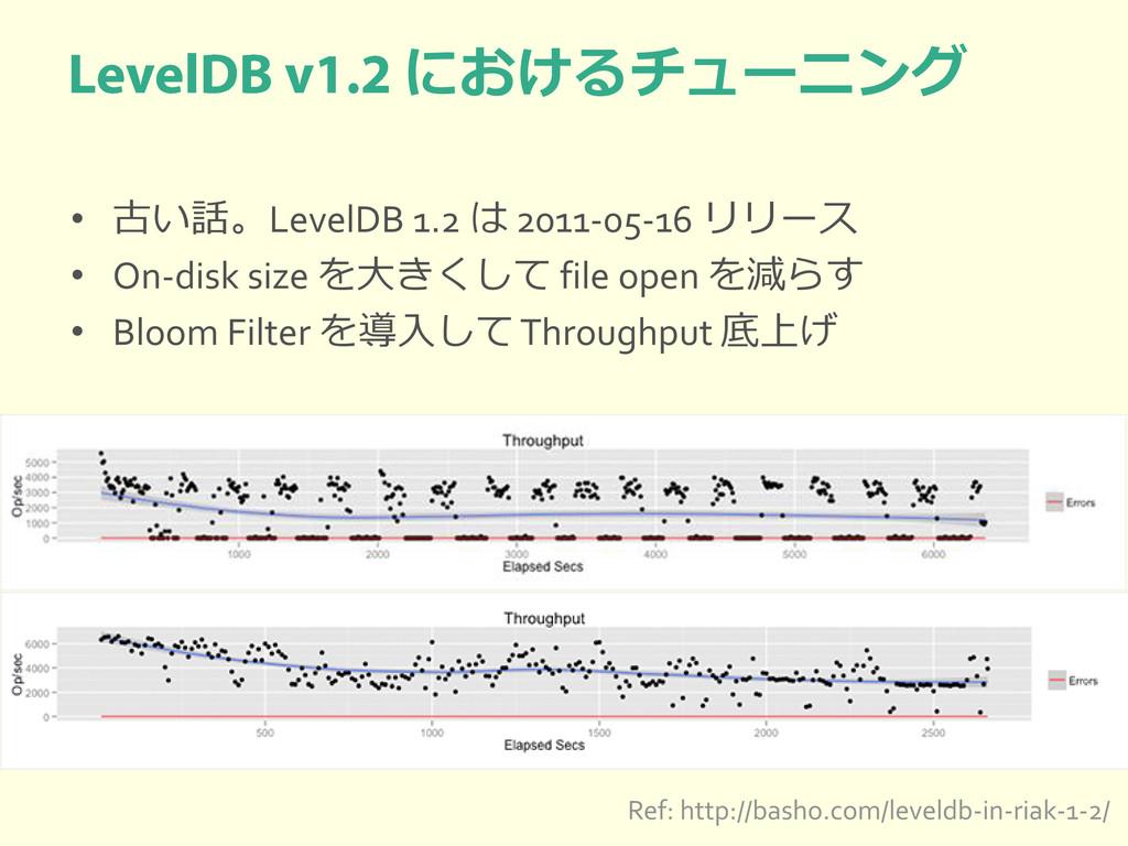 におけるチューニング • 古い話。LevelDB 1.2 は 2011-05-16 リリース ...