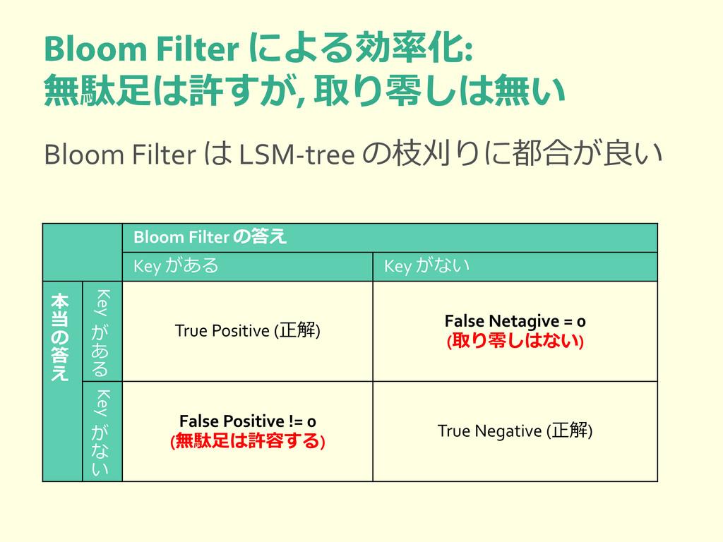 による効率化 無駄足は許すが 取り零しは無い Bloom Filter は LSM-tree ...