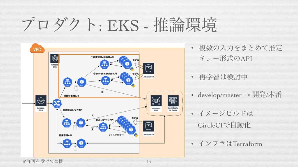 ϓϩμΫτ: EKS - ਪڥ • ෳͷೖྗΛ·ͱΊͯਪఆ ΩϡʔܗࣜͷAPI • ࠶ֶ...