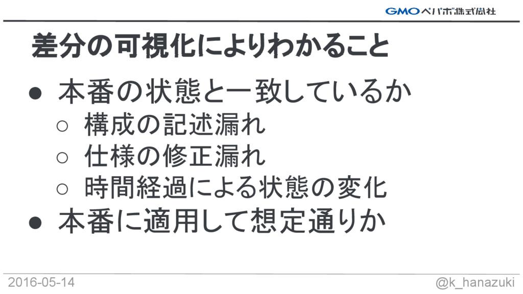 2016-05-14 @k_hanazuki ● 本番の状態と一致しているか ○ 構成の記述漏...
