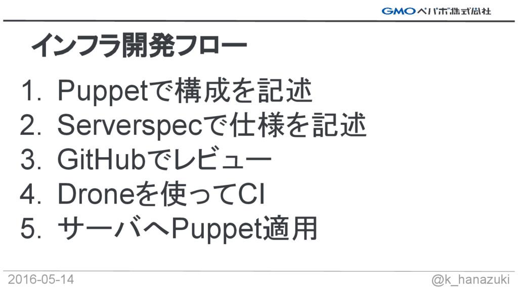 2016-05-14 @k_hanazuki 1. Puppetで構成を記述 2. Serve...