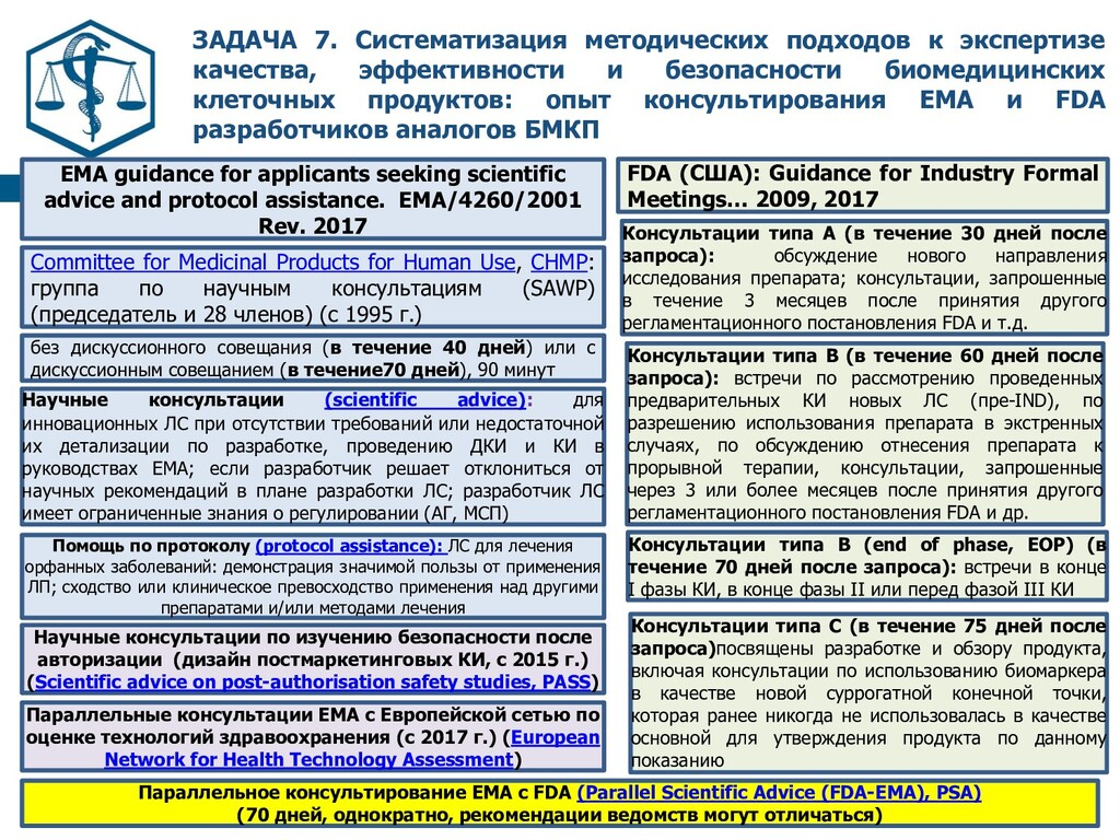 Committee for Medicinal Products for Human Use,...