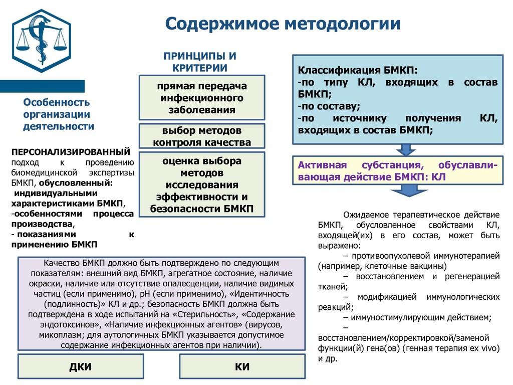 Особенность организации деятельности ПЕРСОНАЛИЗ...