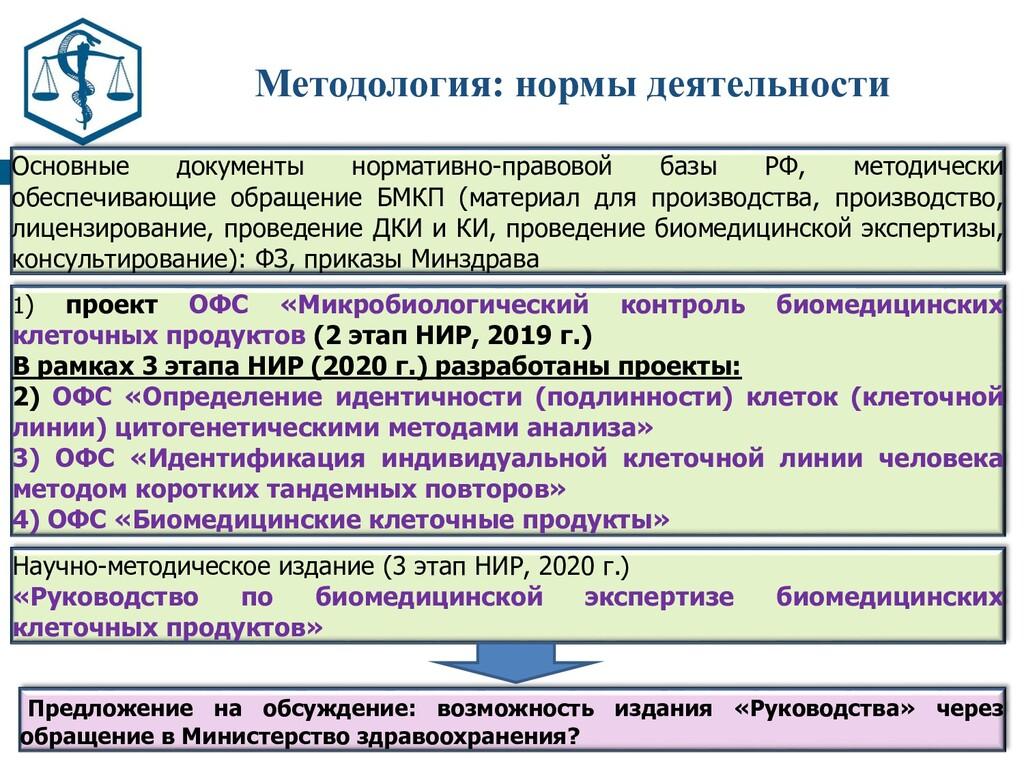 Методология: нормы деятельности 1) проект ОФС «...