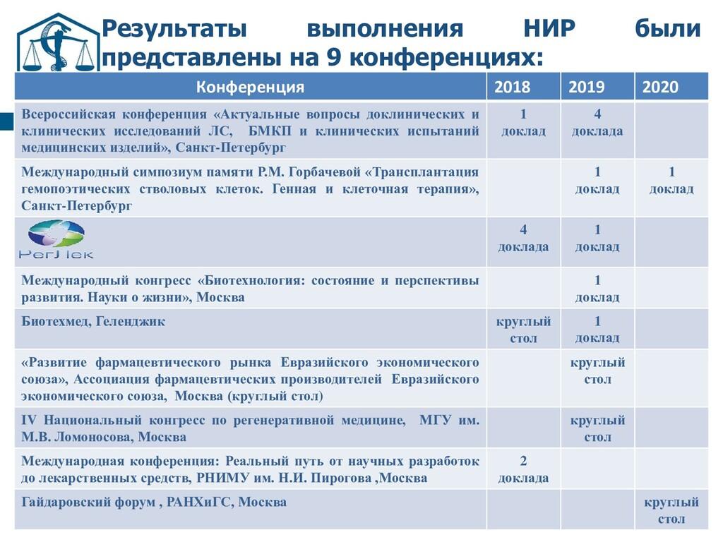 Результаты выполнения НИР были представлены на ...