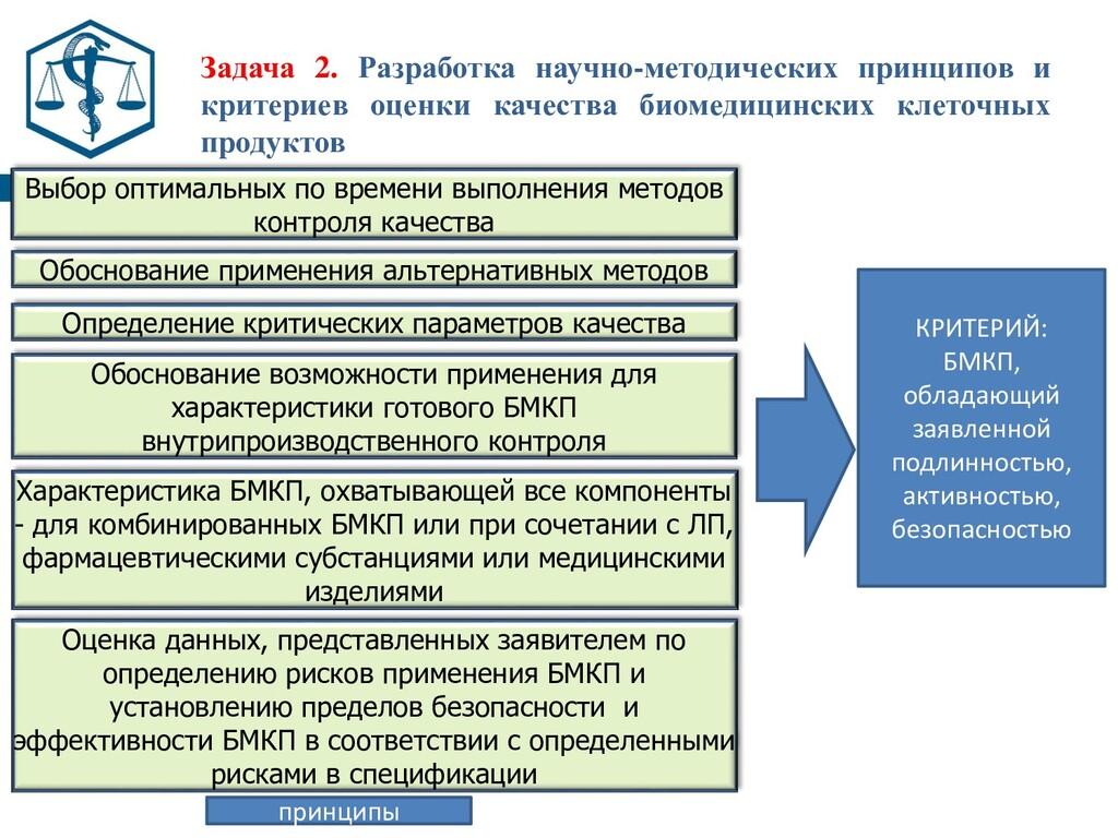 Обоснование применения альтернативных методов О...