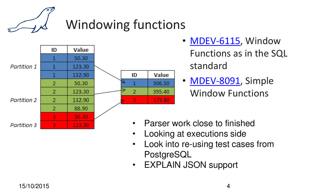 Windowing functions • MDEV-6115, Window Functio...