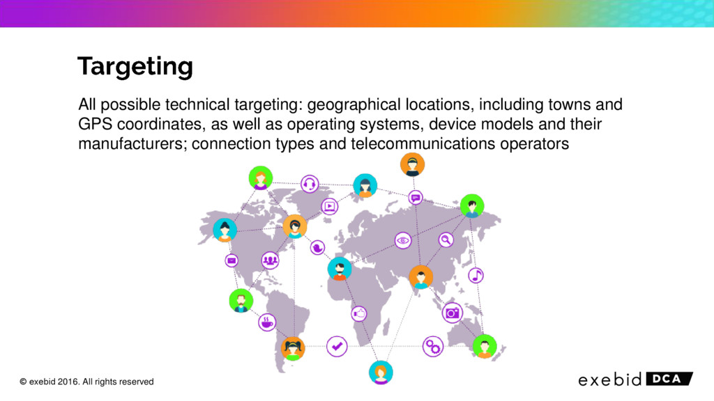 All possible technical targeting: geographical ...