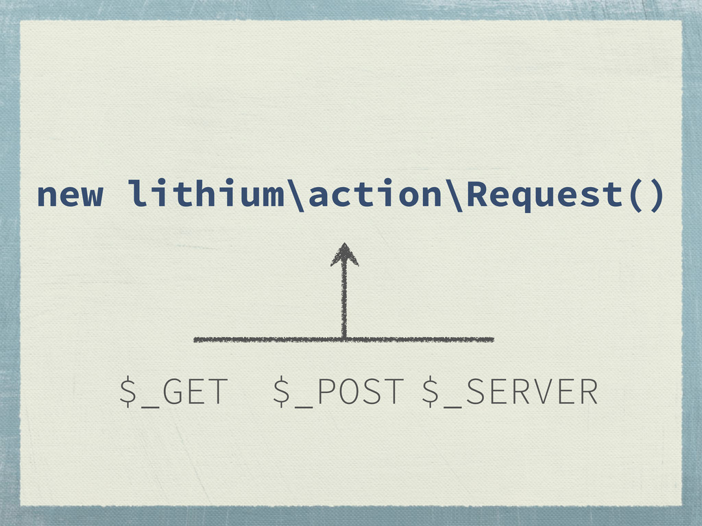 new lithium\action\Request() $_GET $_POST $_SER...