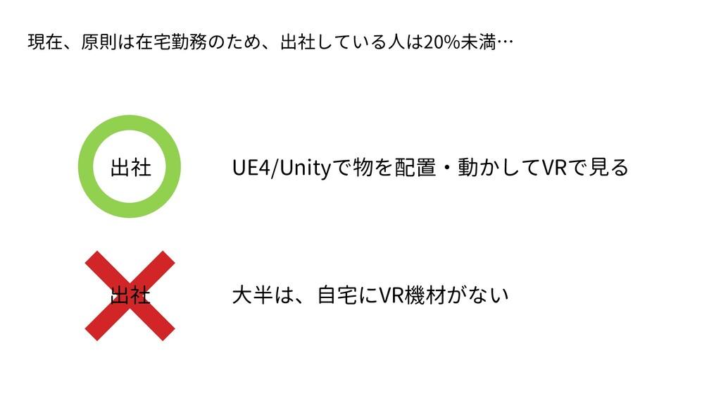 出社 UE4/Unityで物を配置・動かしてVRで見る 現在、原則は在宅勤務のため、出社してい...