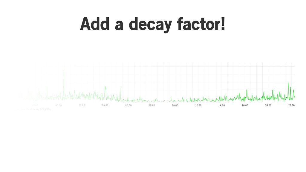 Add a decay factor!