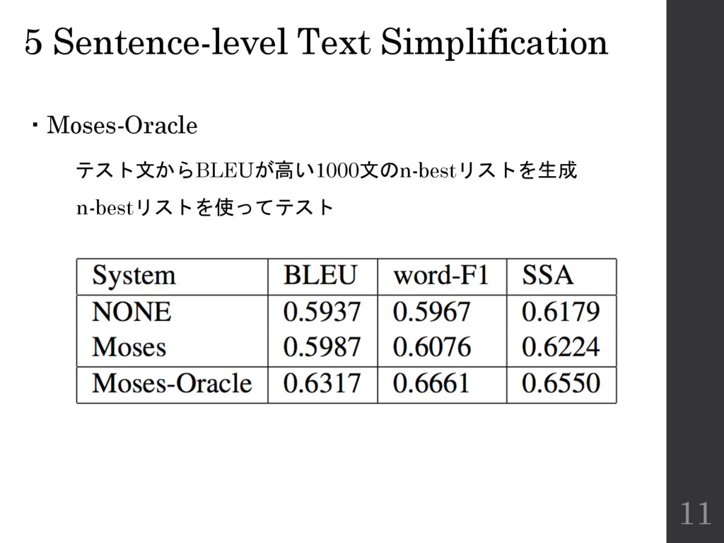 5 Sentence-level Text Simplification ・Moses-Ora...