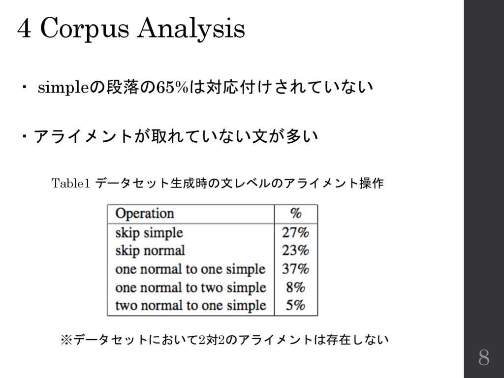 4 Corpus Analysis ・ simpleの段落の65%は対応付けされていない ・ア...