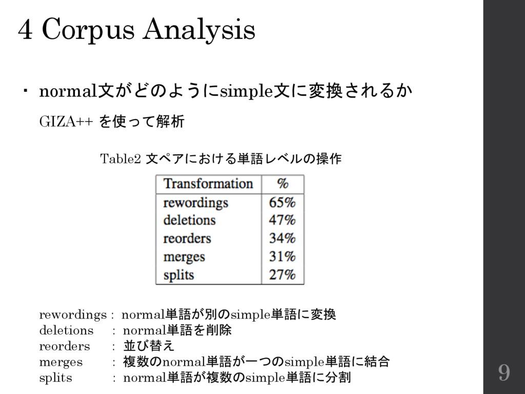 4 Corpus Analysis ・ normal文がどのようにsimple文に変換されるか...