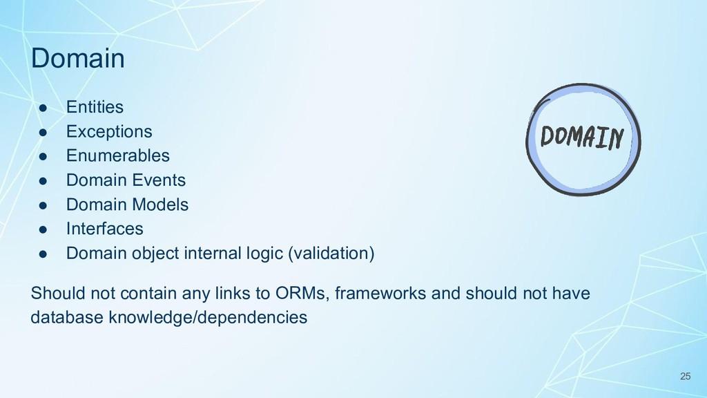 Domain ● Entities ● Exceptions ● Enumerables ● ...