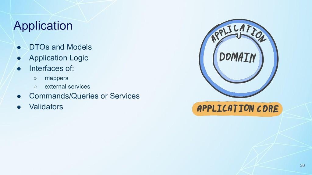 Application ● DTOs and Models ● Application Log...